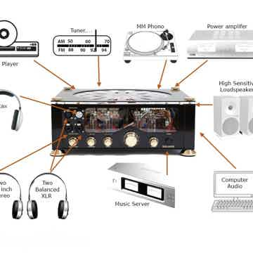 Audio Valve Solaris with USB-DAC