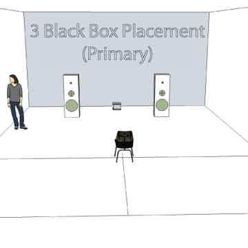 Black Box Setup
