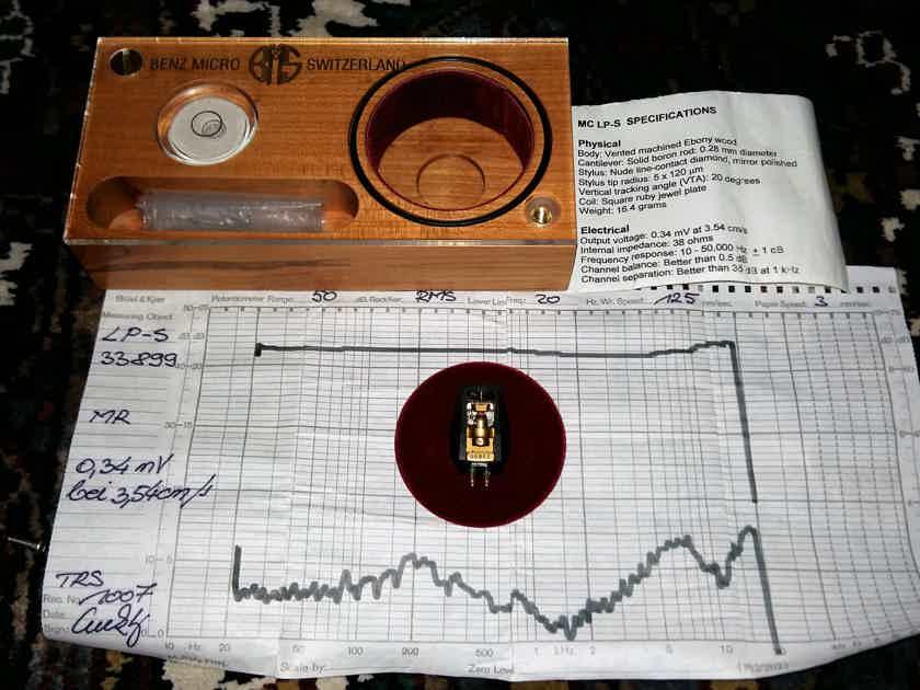 Benz Micro LPS - MR MC Cartridge