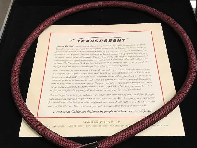 Transparent Audio RAES