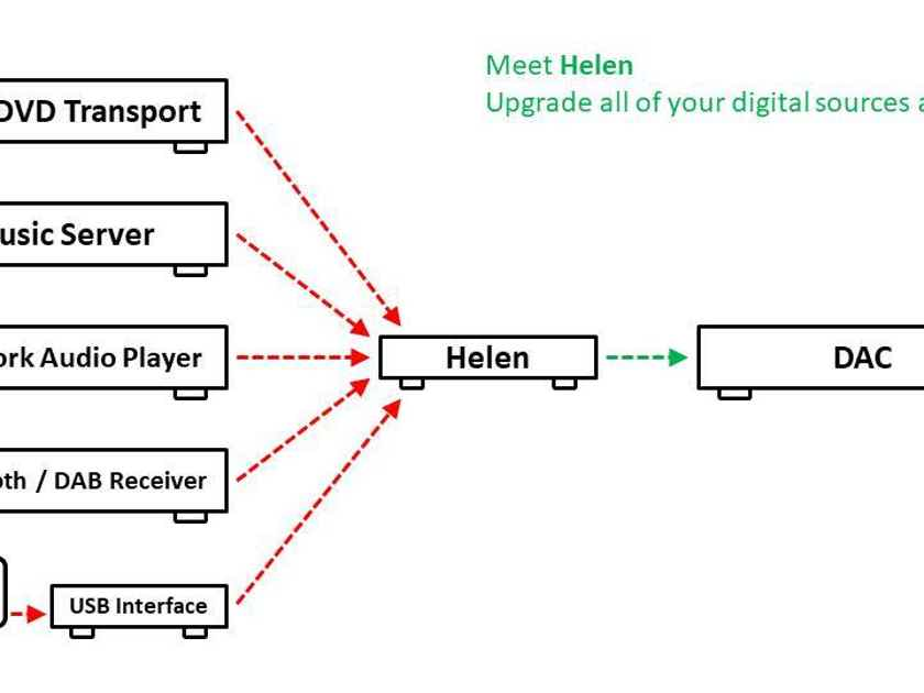 Titans Audio Lab Helen