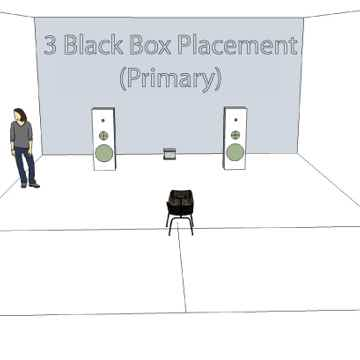 Synergistic Research Black Box - Low Frequency Resonator Array