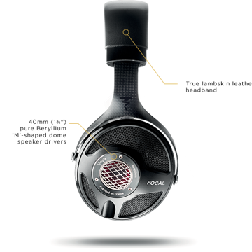 Utopia Headphones
