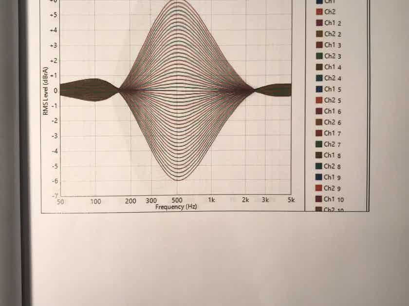 Cello Audio Palette Multiple Input Version (MIV), Mark Levinson Palette