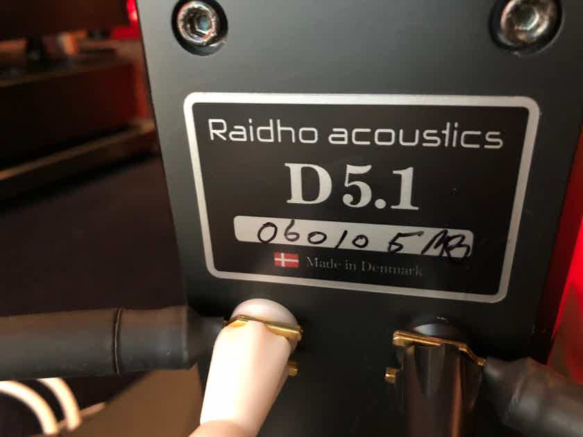 Raidho D5.1 Accepting offers and possible trades.