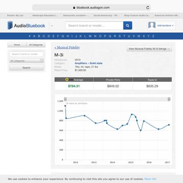 Audiogon Bluebook Resale Data