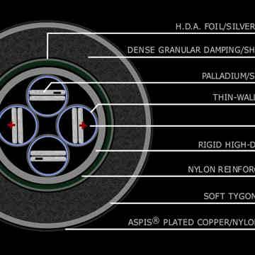 Stage III Concepts Medusa