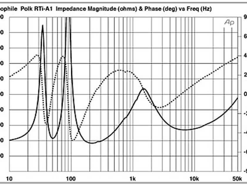 Precision Engineering Zobel LoudspeakerClarifiers Loudspeaker  network clarifier
