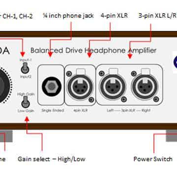 Aurorasound HEADA Balanced Drive Headphone Amplifier