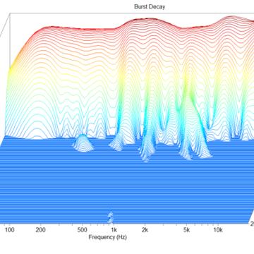 Verdant Audio Nightshade 1