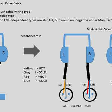 How to make a Balanced Drive Cable