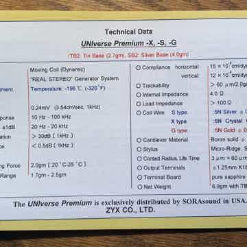ZYX UNIverse Premium