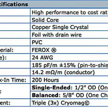 Corvus Specifications