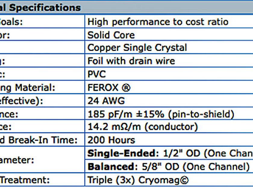 Purist Audio Design Corvus Luminist 1.5 meter RCA