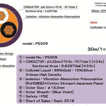 Nanotec Systems USB
