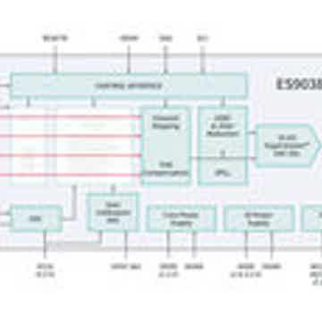 Waversa Systems DAC3c