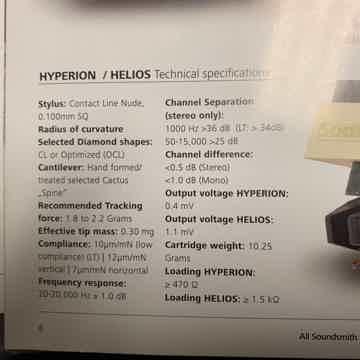 Soundsmith Hyperion