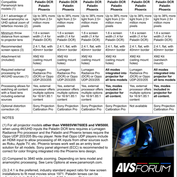 Sony VPL-VW695ES