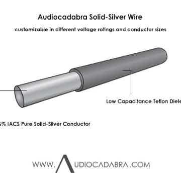 Audiocadabra Xtrimus4™ Prime Solid-Silver SuperQuiet™ RCA Cables